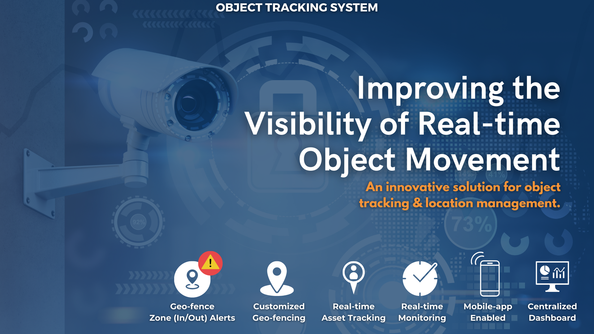 Object Tracking System 1